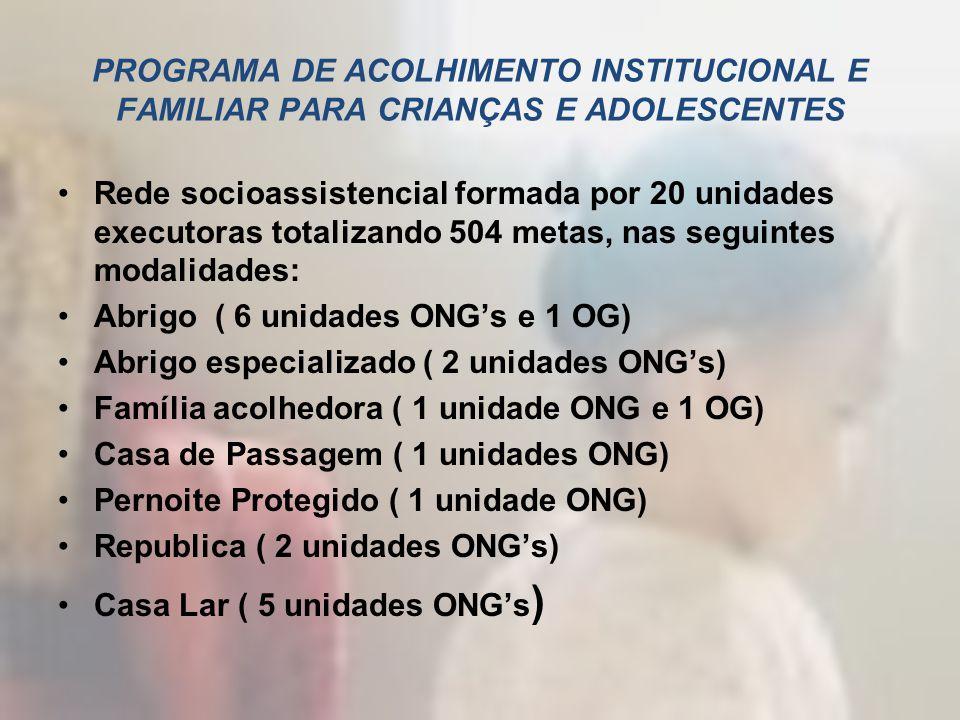 REDE DE ACOLHIMENTO INSTITUCIONAL FAMILIAR DE CRIANÇAS E ADOLESCENTES MODALIDADE ABRIGO LAR DA CRIANÇA FELIZ - 60 CIDADE DOS MENINOS -112 CIDADE DAS MENINAS - 86 AEDHA - CONVÍVIO I - 25 AEDHA - CONVÍVIO II - 25 UAI - CORSINI - 20 CMPCA – 25 TOTAL : 353 METAS