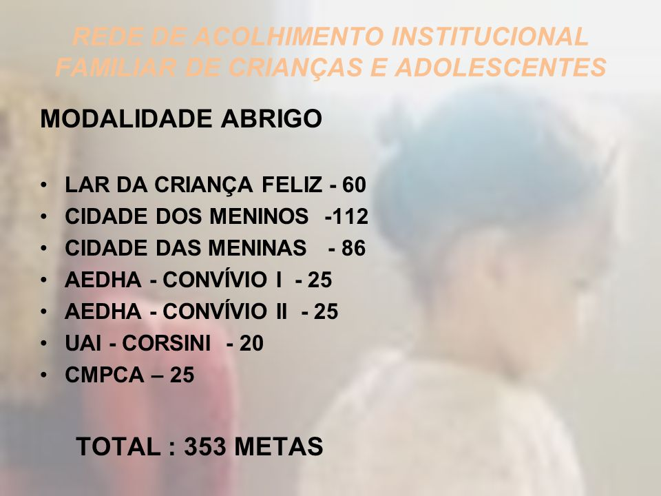 REDE DE ACOLHIMENTO INSTITUCIONAL FAMILIAR DE CRIANÇAS E ADOLESCENTES MODALIDADE ABRIGO LAR DA CRIANÇA FELIZ - 60 CIDADE DOS MENINOS -112 CIDADE DAS M