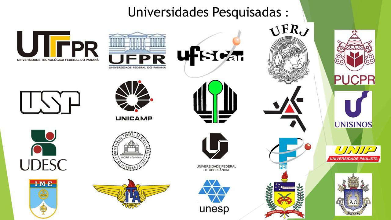 Principais Áreas de Pesquisa de Doutorado Mecânica dos Sólidos e Projeto Mecânico Materiais e Processos de Fabricação Modelagem e Simulação Numérica Vibrações e Acústica