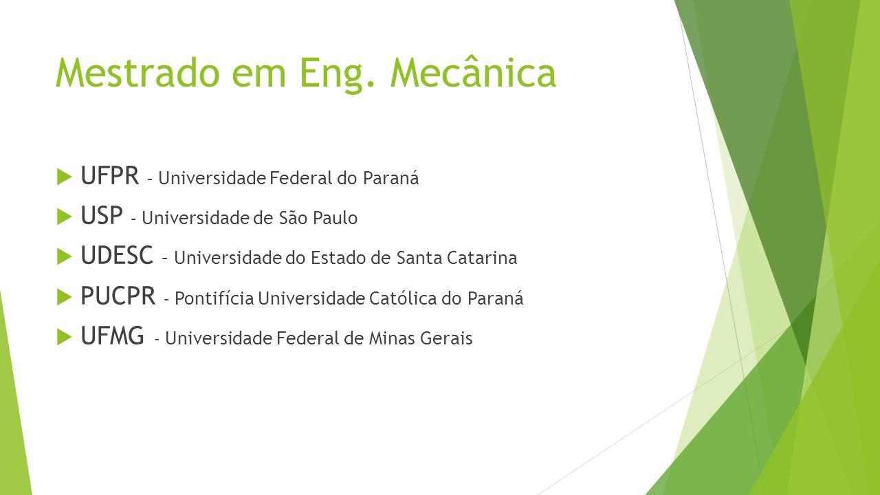 Mestrado em Engenharia Mecânica em Universidades Particulares: PucPR - Mestrado: 30x R$1534,00 - Doutorado: 48x R$2417,00 PucRS - Mestrado e Doutorado: R$ 1.548,05