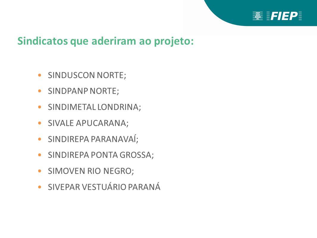 Sindicatos que aderiram ao projeto: SINDUSCON NORTE; SINDPANP NORTE; SINDIMETAL LONDRINA; SIVALE APUCARANA; SINDIREPA PARANAVAÍ; SINDIREPA PONTA GROSSA; SIMOVEN RIO NEGRO; SIVEPAR VESTUÁRIO PARANÁ