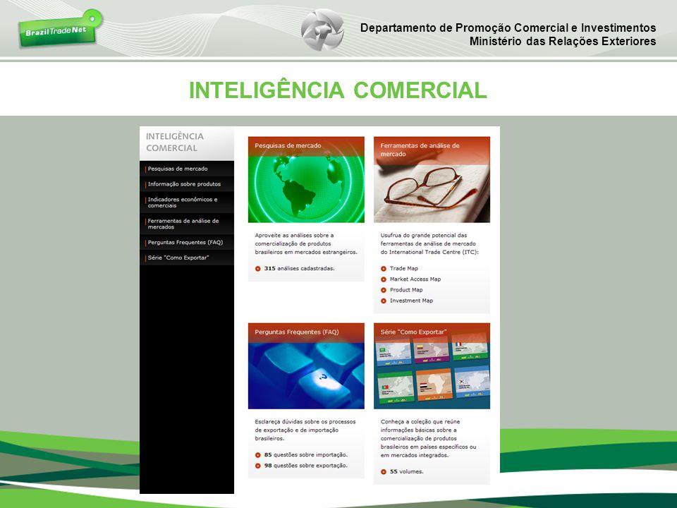 Departamento de Promoção Comercial e Investimentos Ministério das Relações Exteriores INTELIGÊNCIA COMERCIAL