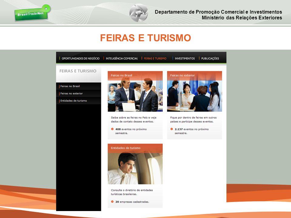 Departamento de Promoção Comercial e Investimentos Ministério das Relações Exteriores FEIRAS E TURISMO