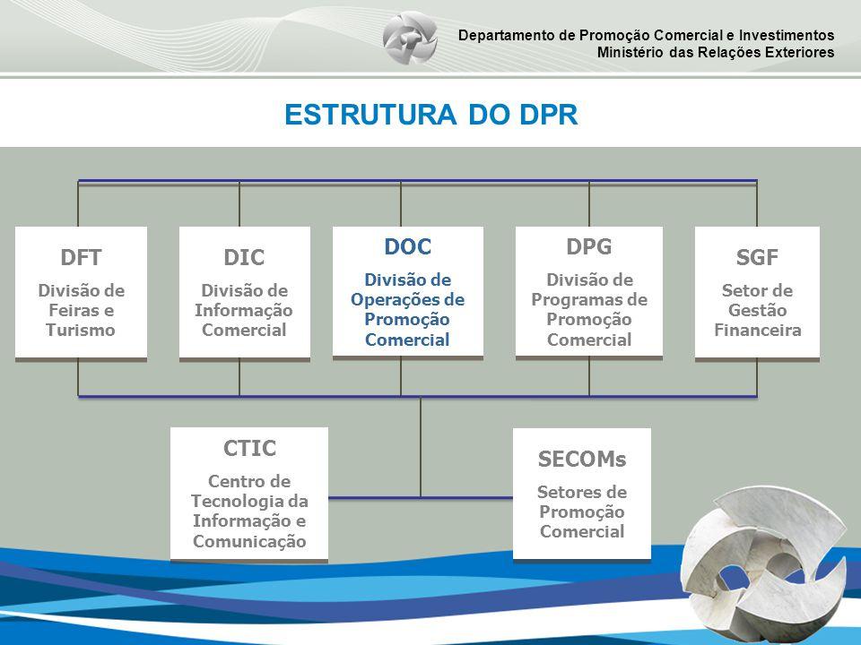 Departamento de Promoção Comercial e Investimentos Ministério das Relações Exteriores ESTRUTURA DO DPR DPG Divisão de Programas de Promoção Comercial