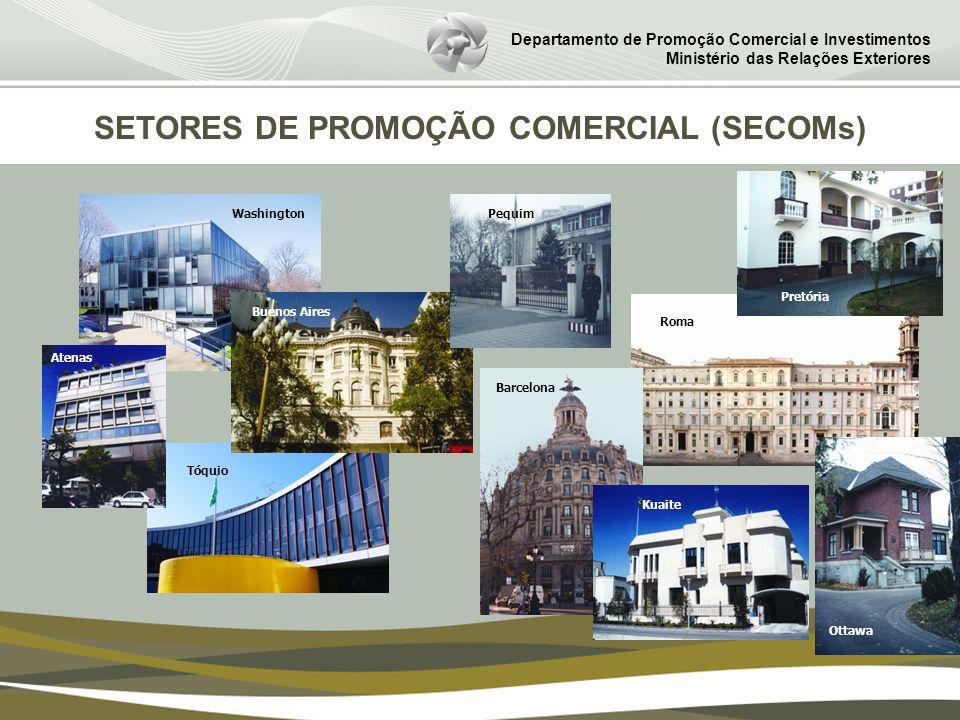Departamento de Promoção Comercial e Investimentos Ministério das Relações Exteriores SETORES DE PROMOÇÃO COMERCIAL (SECOMs) Washington Barcelona Roma