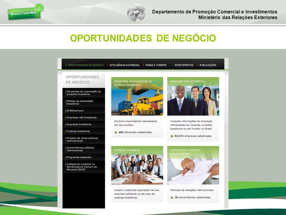 OPORTUNIDADES DE NEGÓCIO Departamento de Promoção Comercial e Investimentos Ministério das Relações Exteriores