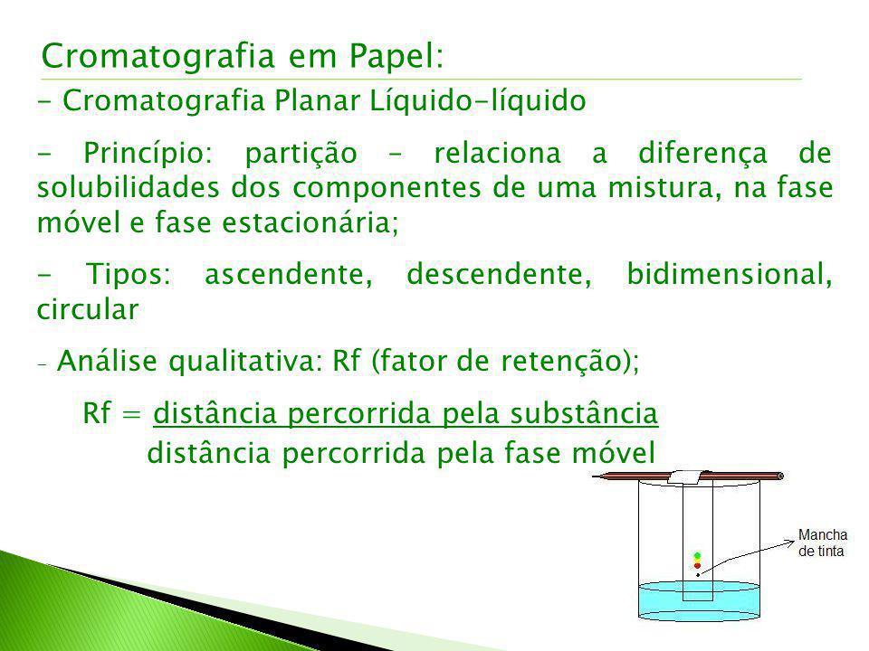 - Cromatografia Planar Líquido-líquido - Princípio: partição – relaciona a diferença de solubilidades dos componentes de uma mistura, na fase móvel e