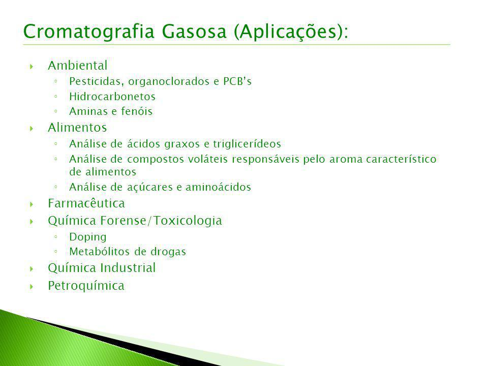 Ambiental Pesticidas, organoclorados e PCBs Hidrocarbonetos Aminas e fenóis Alimentos Análise de ácidos graxos e triglicerídeos Análise de compostos v