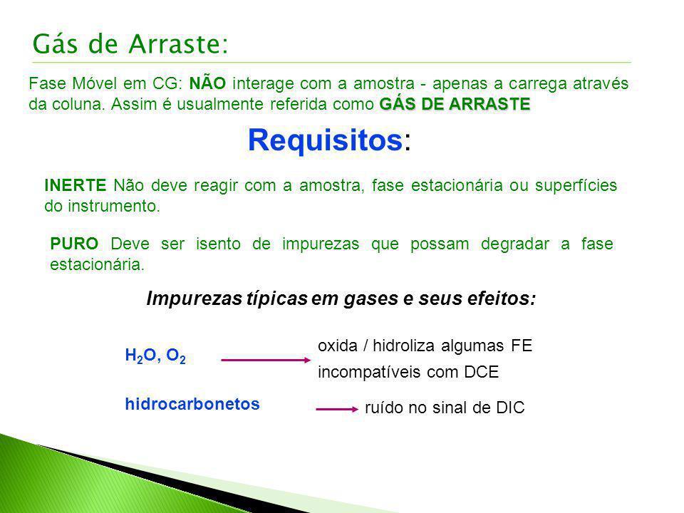 Gás de Arraste: GÁS DE ARRASTE Fase Móvel em CG: NÃO interage com a amostra - apenas a carrega através da coluna. Assim é usualmente referida como GÁS