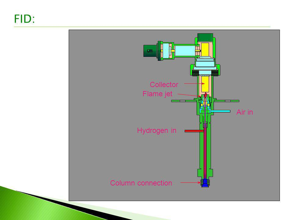 Hydrogen in Air in Collector Flame jet Column connection FID: