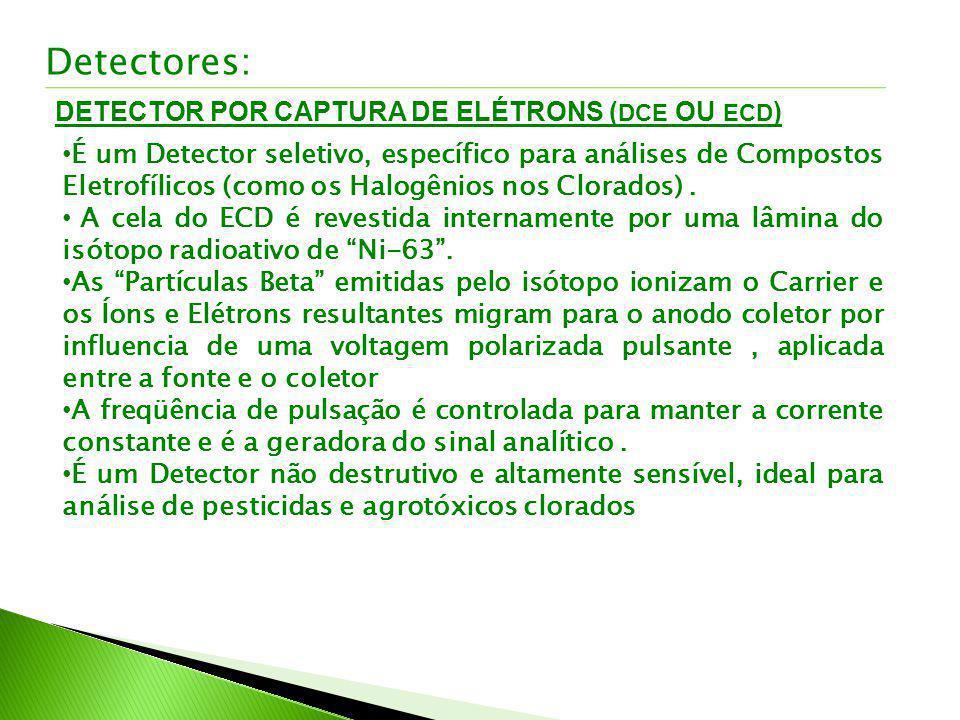 DETECTOR POR CAPTURA DE ELÉTRONS ( DCE OU ECD ) Detectores: É um Detector seletivo, específico para análises de Compostos Eletrofílicos (como os Halog