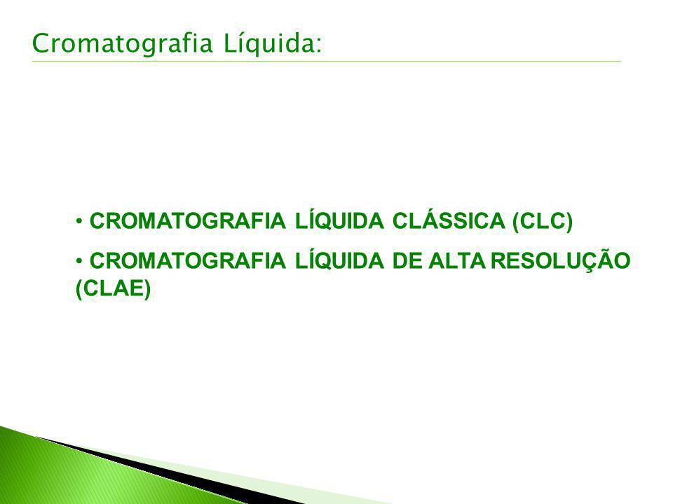CROMATOGRAFIA LÍQUIDA CLÁSSICA (CLC) CROMATOGRAFIA LÍQUIDA DE ALTA RESOLUÇÃO (CLAE) Cromatografia Líquida: