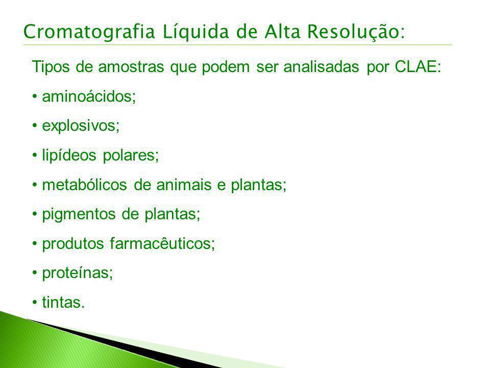 Tipos de amostras que podem ser analisadas por CLAE: aminoácidos; explosivos; lipídeos polares; metabólicos de animais e plantas; pigmentos de plantas