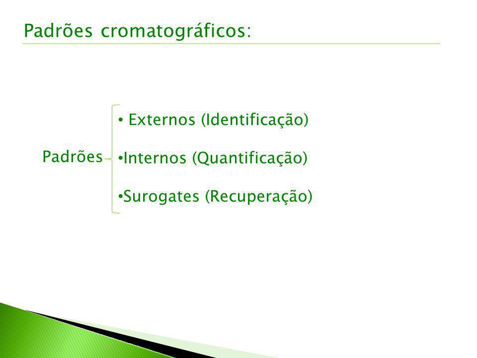 Padrões cromatográficos: Padrões Externos (Identificação) Internos (Quantificação) Surogates (Recuperação)