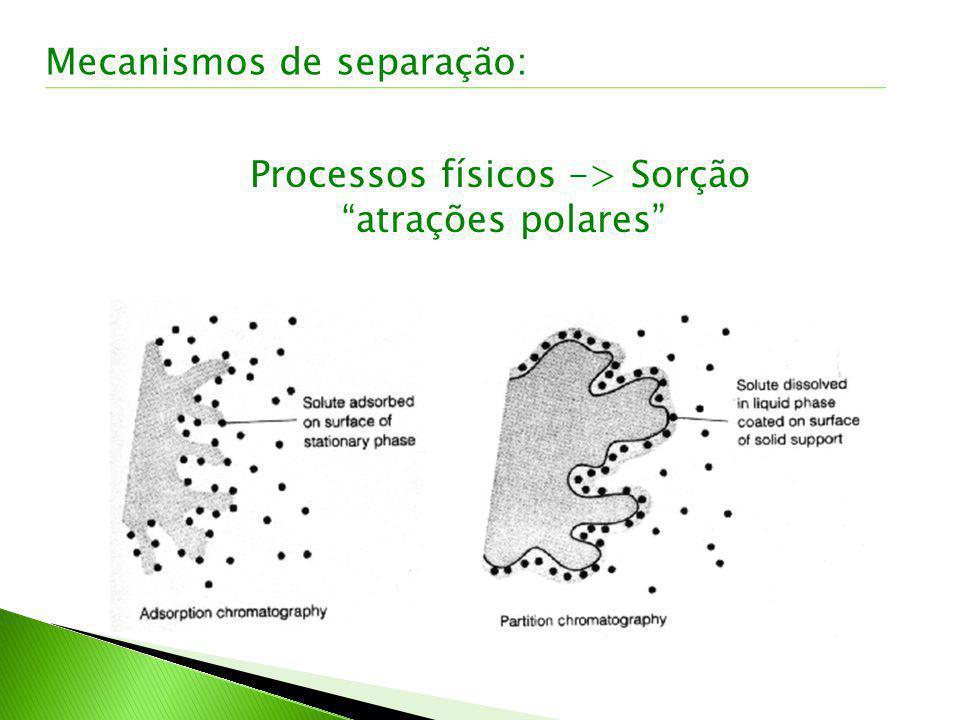 Colunas (parâmetros): Além da interação com a FE, o tempo que um analito demora para percorrer a coluna depende de sua PRESSÃO DE VAPOR (p 0 ).