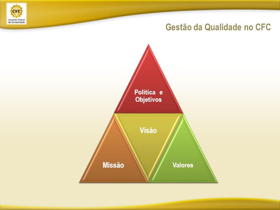 Gestão da Qualidade no CFC Política e Objetivos Missão Visão Valores