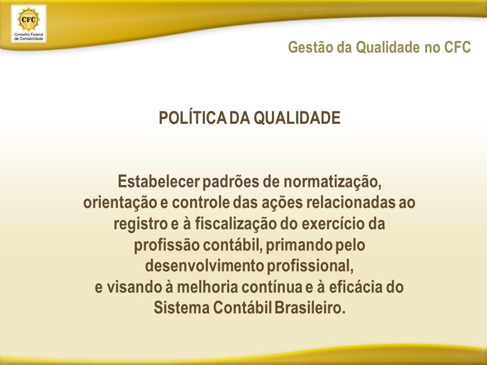 Gestão da Qualidade no CFC POLÍTICA DA QUALIDADE Estabelecer padrões de normatização, orientação e controle das ações relacionadas ao registro e à fiscalização do exercício da profissão contábil, primando pelo desenvolvimento profissional, e visando à melhoria contínua e à eficácia do Sistema Contábil Brasileiro.
