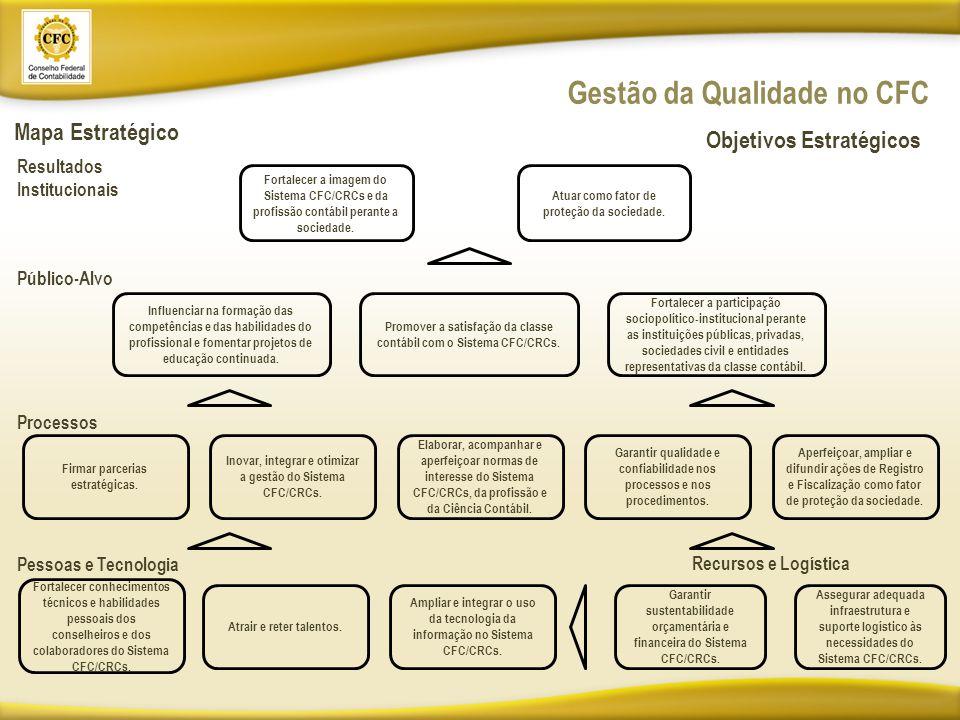 Firmar parcerias estratégicas.Inovar, integrar e otimizar a gestão do Sistema CFC/CRCs.