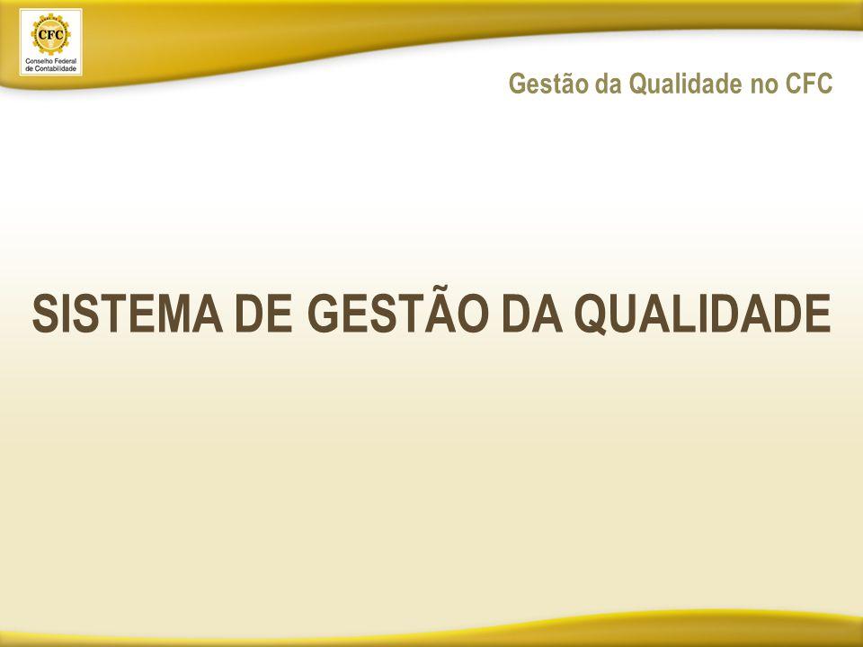 SISTEMA DE GESTÃO DA QUALIDADE Gestão da Qualidade no CFC