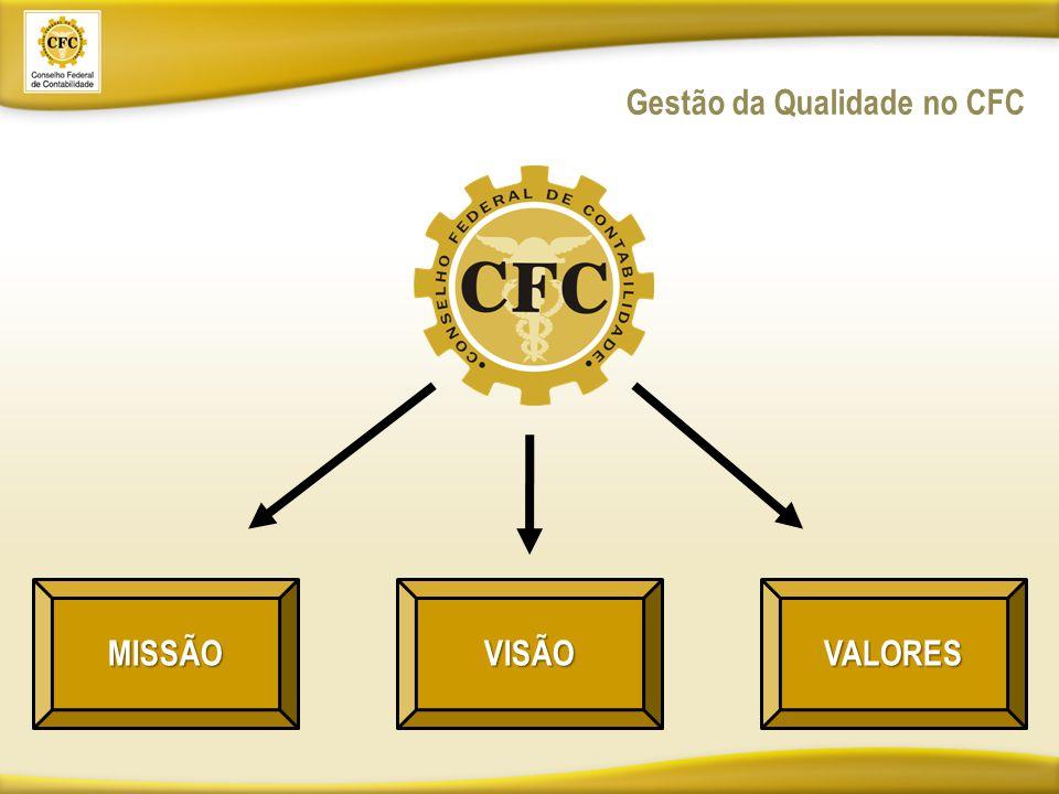 Gestão da Qualidade no CFC VALORESMISSÃOVISÃO