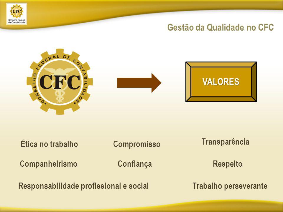 Gestão da Qualidade no CFC VALORES Ética no trabalho Companheirismo Responsabilidade profissional e social Compromisso Confiança Transparência Respeito Trabalho perseverante