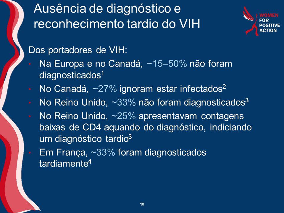 10 Ausência de diagnóstico e reconhecimento tardio do VIH Dos portadores de VIH: • Na Europa e no Canadá, ~15–50% não foram diagnosticados 1 • No Cana
