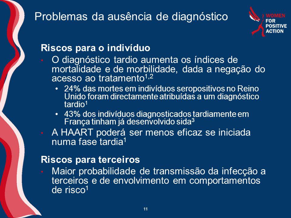 11 Problemas da ausência de diagnóstico Riscos para o indivíduo • O diagnóstico tardio aumenta os índices de mortalidade e de morbilidade, dada a nega