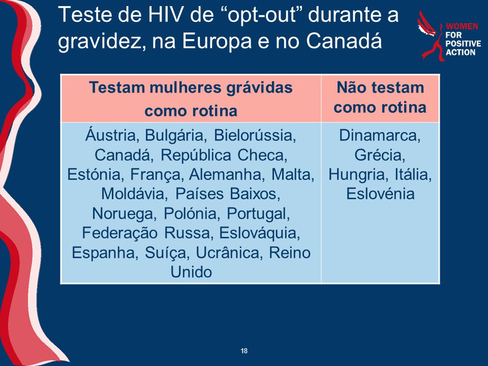 """18 Teste de HIV de """"opt-out"""" durante a gravidez, na Europa e no Canadá Testam mulheres grávidas como rotina Não testam como rotina Áustria, Bulgária,"""