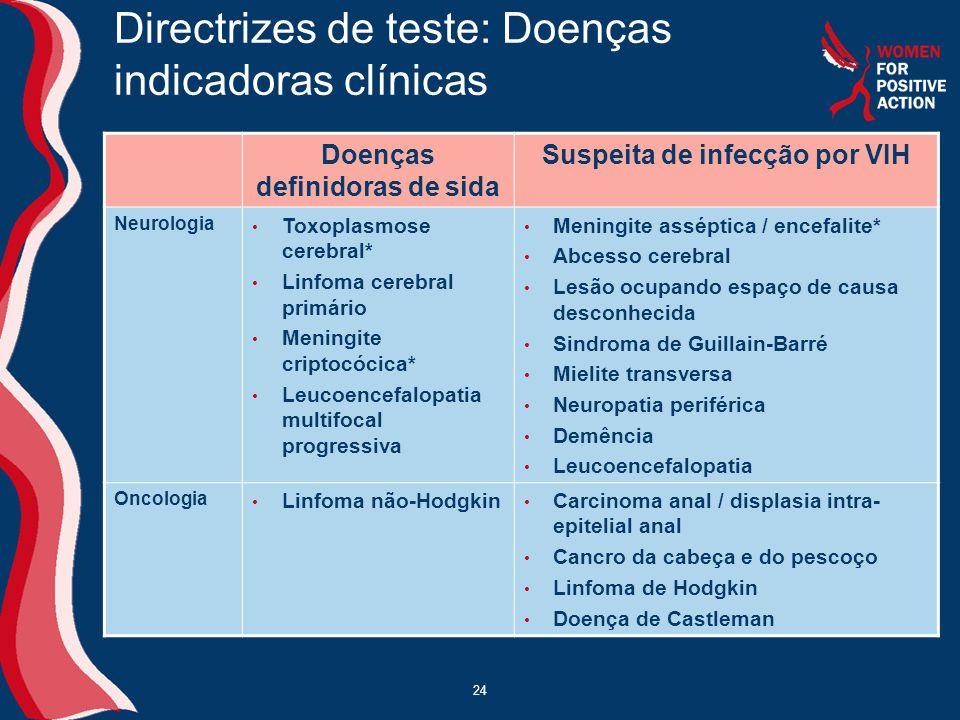24 Directrizes de teste: Doenças indicadoras clínicas Doenças definidoras de sida Suspeita de infecção por VIH Neurologia • Toxoplasmose cerebral* • L