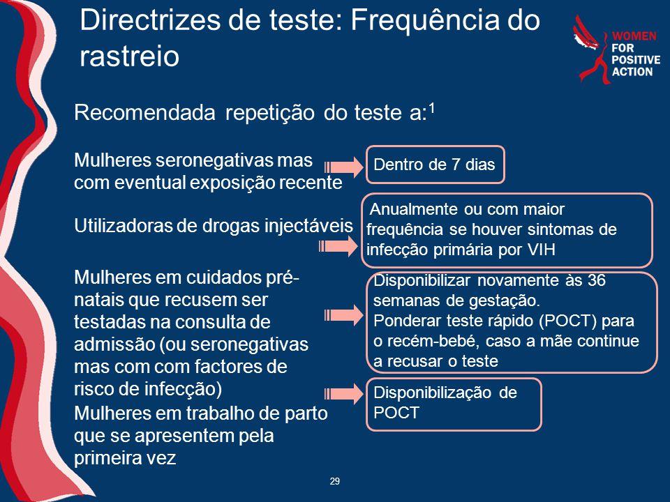 29 Directrizes de teste: Frequência do rastreio Mulheres seronegativas mas com eventual exposição recente Utilizadoras de drogas injectáveis Mulheres