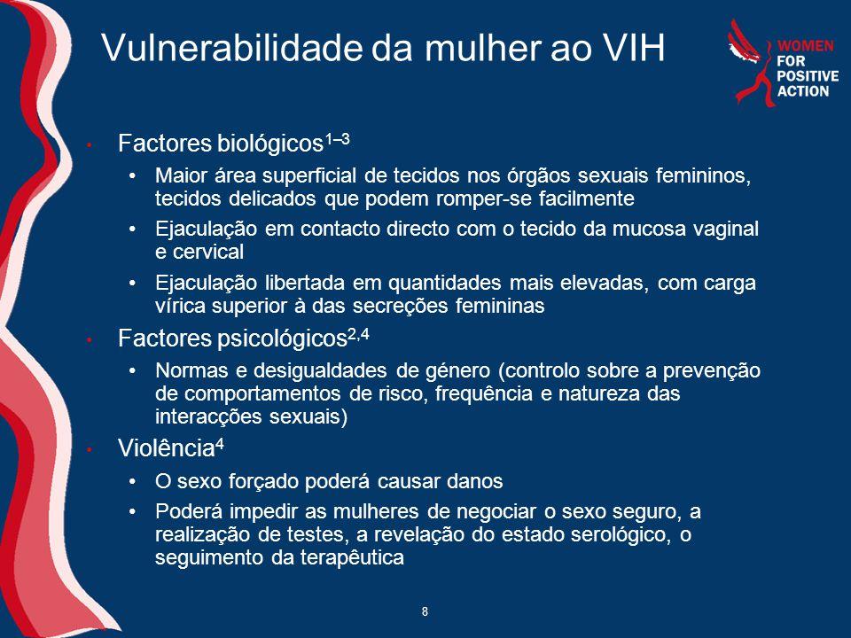 8 Vulnerabilidade da mulher ao VIH • Factores biológicos 1–3 •Maior área superficial de tecidos nos órgãos sexuais femininos, tecidos delicados que po