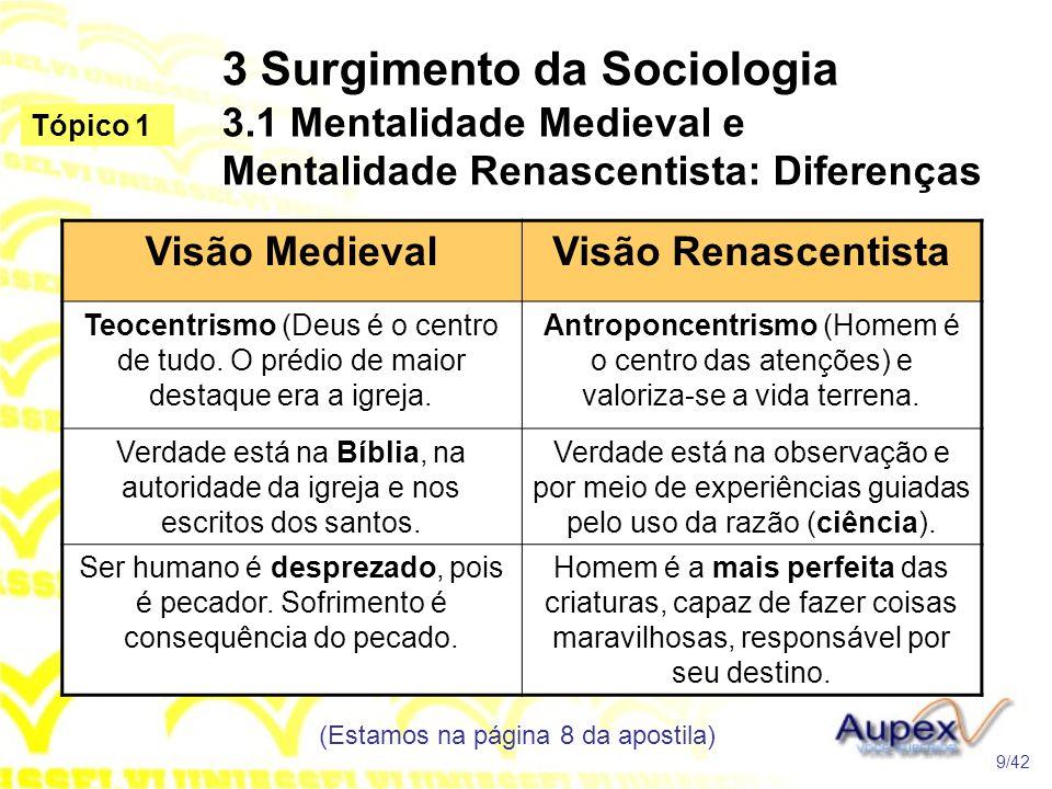 3 Surgimento da Sociologia 3.1 Mentalidade Medieval e Mentalidade Renascentista: Diferenças (Estamos na página 8 da apostila) 9/42 Tópico 1 Visão Medi