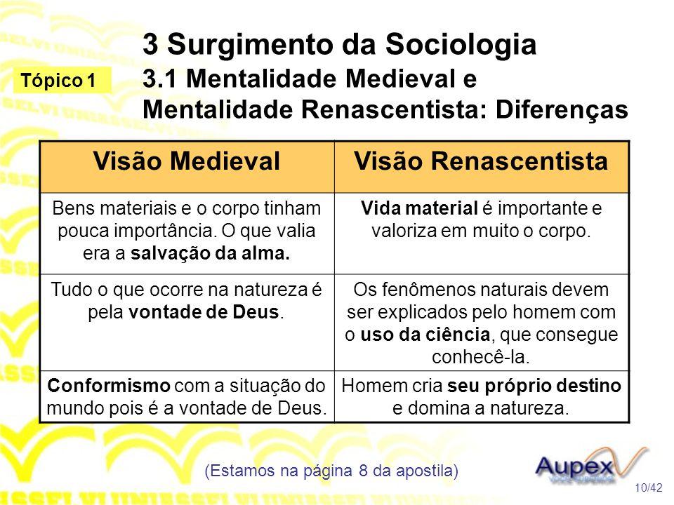 3 Surgimento da Sociologia 3.1 Mentalidade Medieval e Mentalidade Renascentista: Diferenças (Estamos na página 8 da apostila) 10/42 Tópico 1 Visão Med