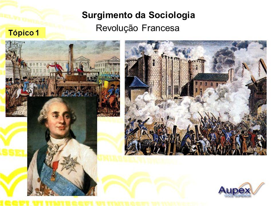 Tópico 1 Revolução Francesa Surgimento da Sociologia