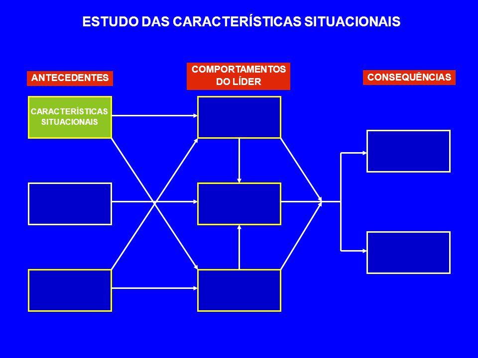 CARACTERÍSTICAS SITUACIONAIS ANTECEDENTES COMPORTAMENTOS DO LÍDER CONSEQUÊNCIAS ESTUDO DAS CARACTERÍSTICAS SITUACIONAIS