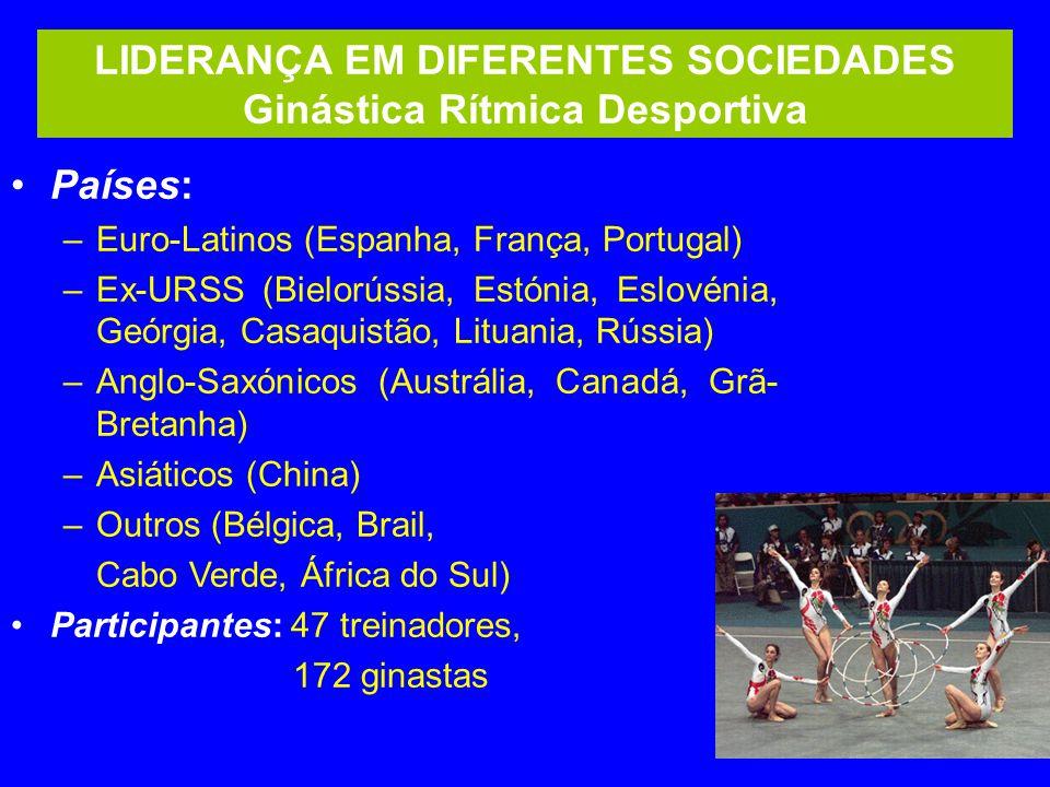 LIDERANÇA EM DIFERENTES SOCIEDADES Ginástica Rítmica Desportiva •Países: –Euro-Latinos (Espanha, França, Portugal) –Ex-URSS (Bielorússia, Estónia, Eslovénia, Geórgia, Casaquistão, Lituania, Rússia) –Anglo-Saxónicos (Austrália, Canadá, Grã- Bretanha) –Asiáticos (China) –Outros (Bélgica, Brail, Cabo Verde, África do Sul) •Participantes: 47 treinadores, 172 ginastas