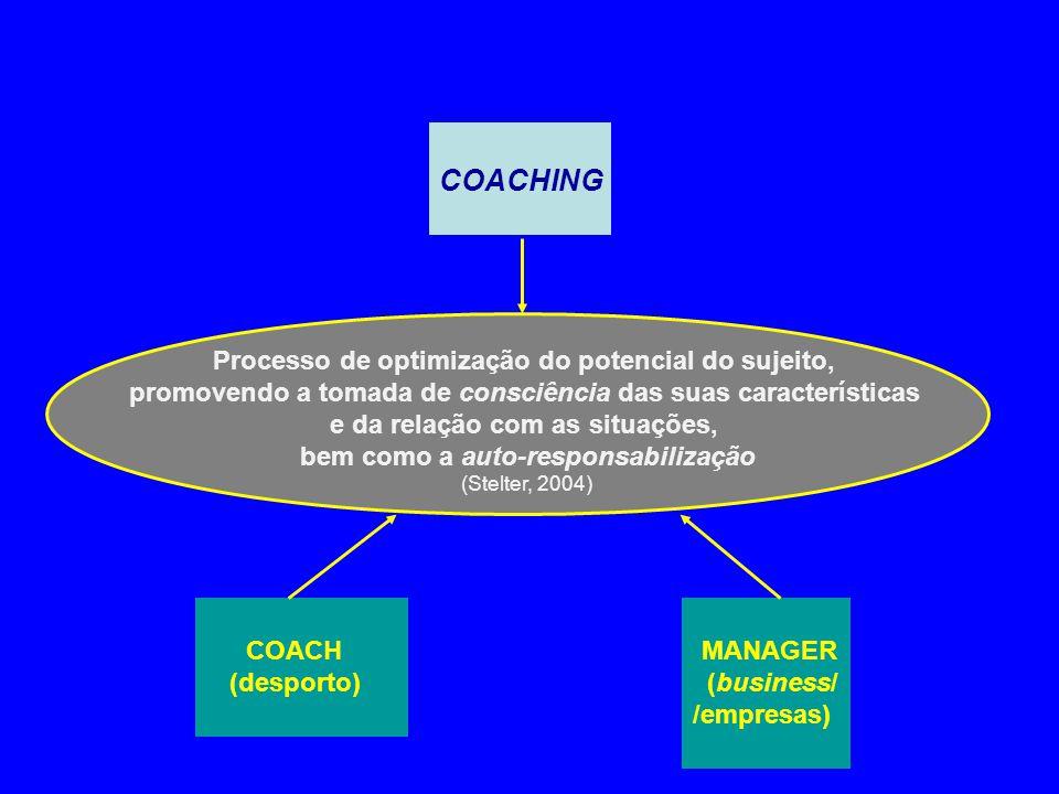 COACHING Processo de optimização do potencial do sujeito, promovendo a tomada de consciência das suas características e da relação com as situações, bem como a auto-responsabilização (Stelter, 2004) COACH (desporto) MANAGER (business/ /empresas)