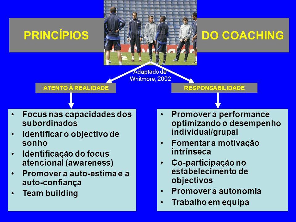 PRINCÍPIOS ATENTO À REALIDADE •Focus nas capacidades dos subordinados •Identificar o objectivo de sonho •Identificação do focus atencional (awareness) •Promover a auto-estima e a auto-confiança •Team building •Promover a performance optimizando o desempenho individual/grupal •Fomentar a motivação intrínseca •Co-participação no estabelecimento de objectivos •Promover a autonomia •Trabalho em equipa RESPONSABILIDADE Adaptado de Whitmore, 2002 DO COACHING