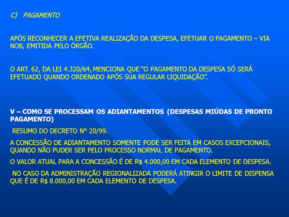 C) PAGAMENTO APÓS RECONHECER A EFETIVA REALIZAÇÃO DA DESPESA, EFETUAR O PAGAMENTO – VIA NOB, EMITIDA PELO ÓRGÃO. O ART. 62, DA LEI 4.320/64, MENCIONA