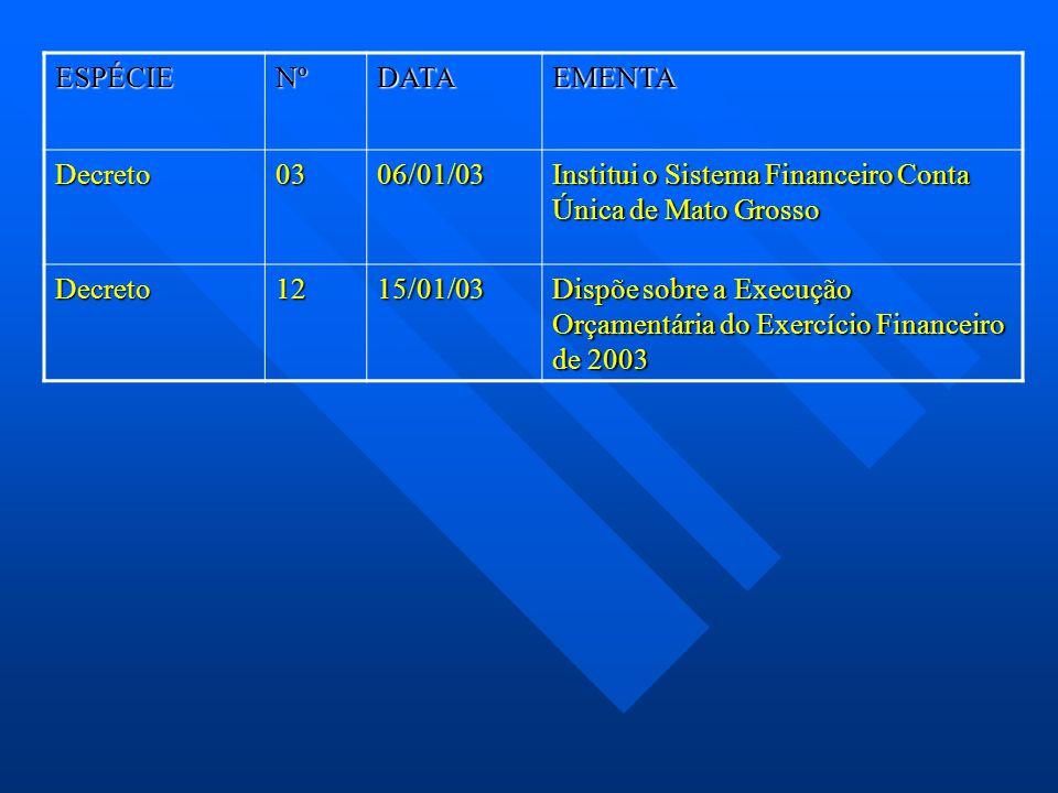 ESPÉCIENºDATAEMENTA Decreto0306/01/03 Institui o Sistema Financeiro Conta Única de Mato Grosso Decreto1215/01/03 Dispõe sobre a Execução Orçamentária