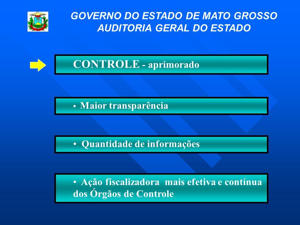 CONTROLE - aprimorado • Maior transparência • Quantidade de informações • Ação fiscalizadora mais efetiva e contínua dos Órgãos de Controle GOVERNO DO