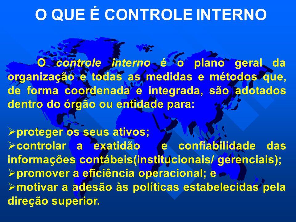 O QUE É CONTROLE INTERNO O controle interno é o plano geral da organização e todas as medidas e métodos que, de forma coordenada e integrada, são adot