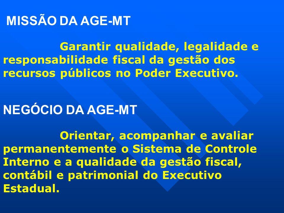 MISSÃO DA AGE-MT Garantir qualidade, legalidade e responsabilidade fiscal da gestão dos recursos públicos no Poder Executivo. NEGÓCIO DA AGE-MT Orient