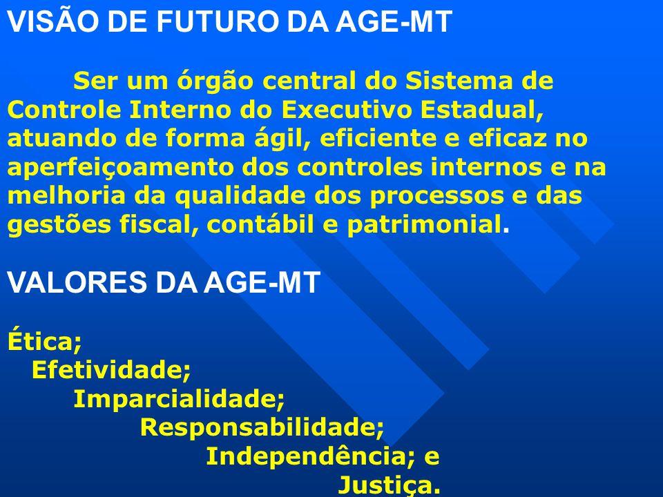 VISÃO DE FUTURO DA AGE-MT Ser um órgão central do Sistema de Controle Interno do Executivo Estadual, atuando de forma ágil, eficiente e eficaz no aper