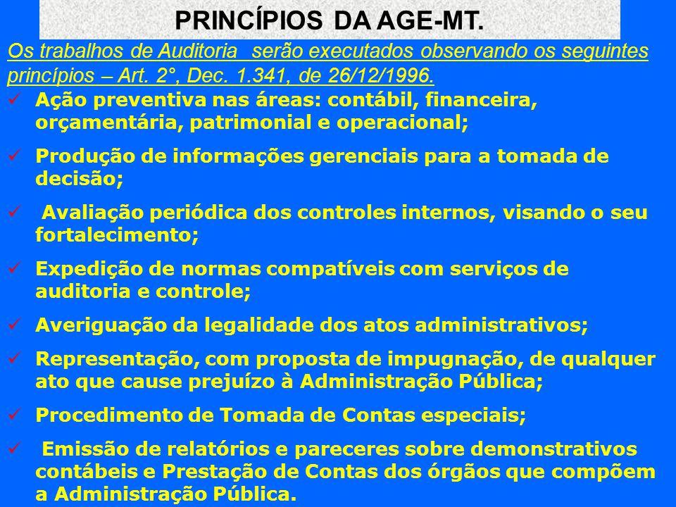 PRINCÍPIOS DA AGE-MT.  Ação preventiva nas áreas: contábil, financeira, orçamentária, patrimonial e operacional;  Produção de informações gerenciais