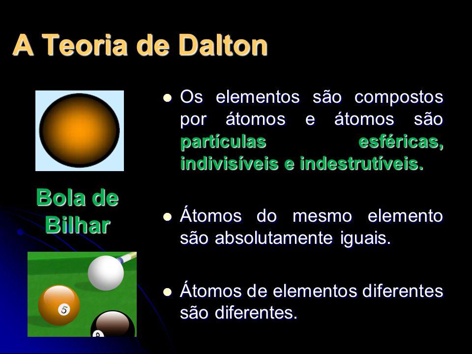 Modelo de Dalton  1800 - John Dalton - experimentos de Lavoisier - pensar sobre a existência dos átomos.  Átomos não sofrem alteração durante uma re