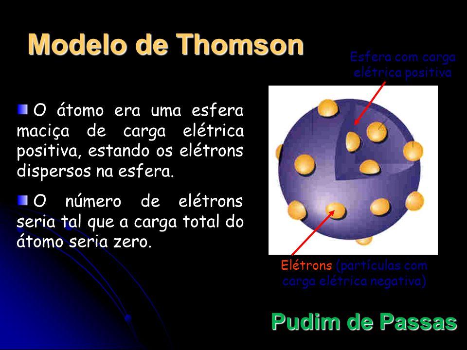 Thomson concluiu que as partículas negativas saiam do átomo e que, portanto, EXISTEM partículas menores que o átomo. LOGO, O ÁTOMO É DIVISÍVEL !!! Com