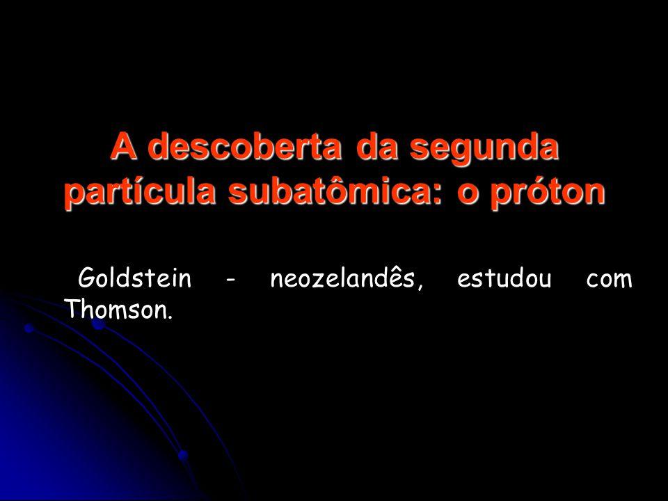 Modelo de Thomson Pudim de Passas Elétrons (partículas com carga elétrica negativa) Esfera com carga elétrica positiva O átomo era uma esfera maciça d