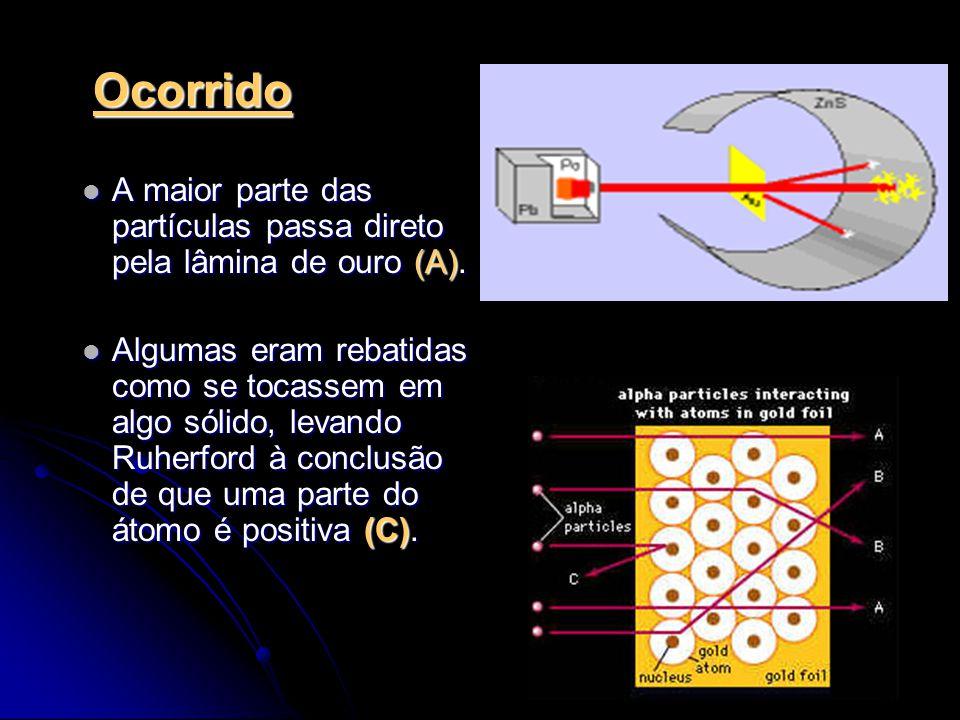 Experimento de Rutherford 1908 - Rutherford fez um experimento usando uma fina lâmina de ouro e cargas positivas (partículas alfa 1908 - Rutherford fe