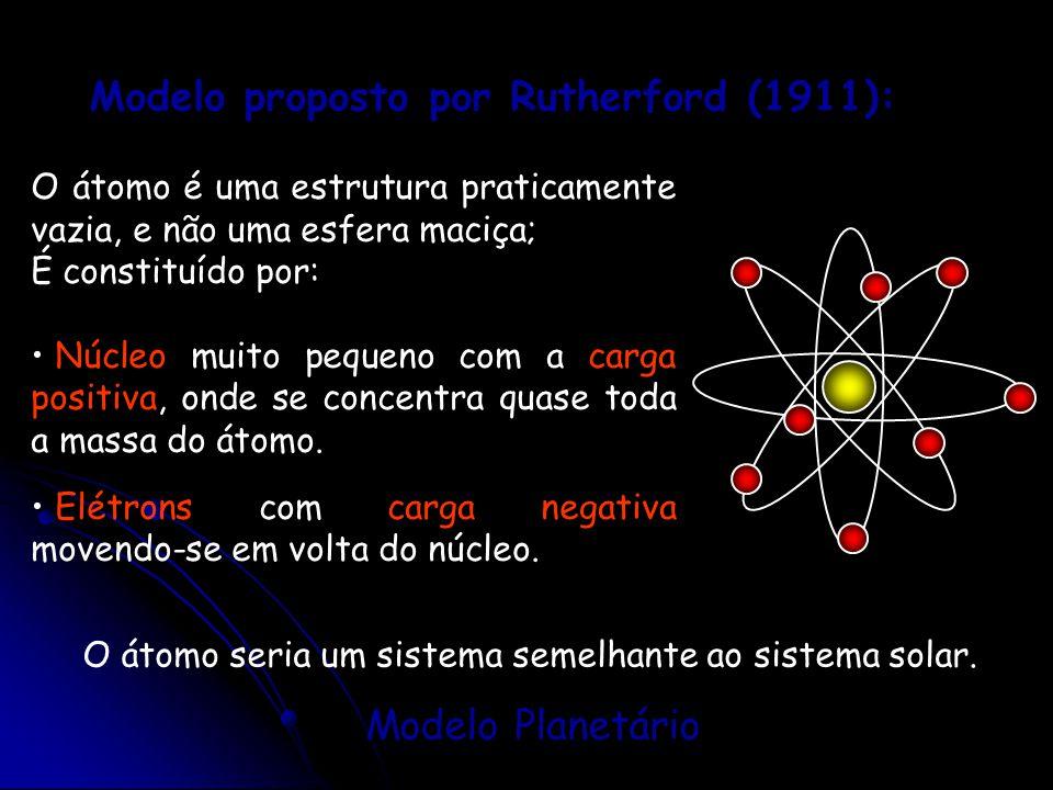 ObservaçõesConclusões 1- A maioria das partículas α atravessava a lâmina sem sofre desvios. A maior parte do átomo deve ser vazio. Nesse espaço (eletr